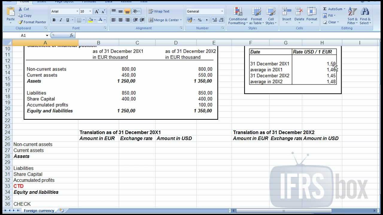 Fx options ifrs