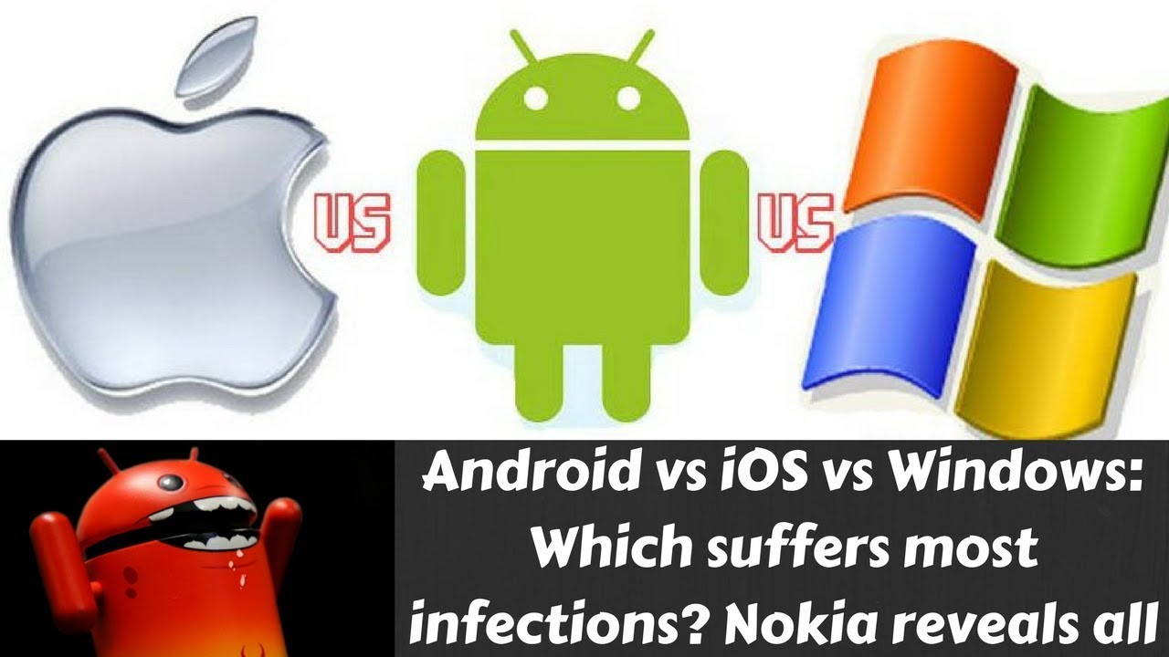 sumary of android vs windows Android vs ios vs windows 10 mobile: design and interface in the many years since android, ios and windows for mobile (as it used to be called) have been powering devices everywhere, the way they.