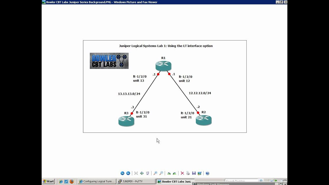 Juniper Logical Systems Lab 1