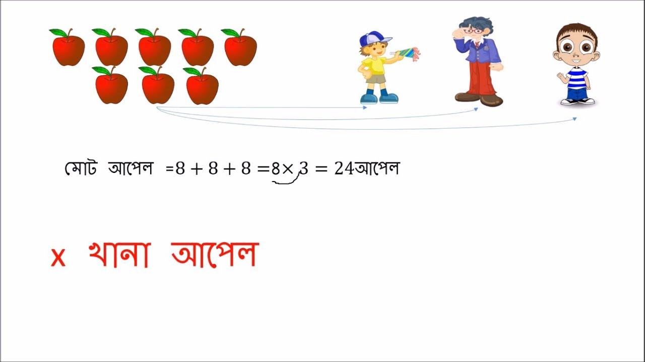 বহুপদী সংখ্যামালা (Polynomials) - Bengali Maths