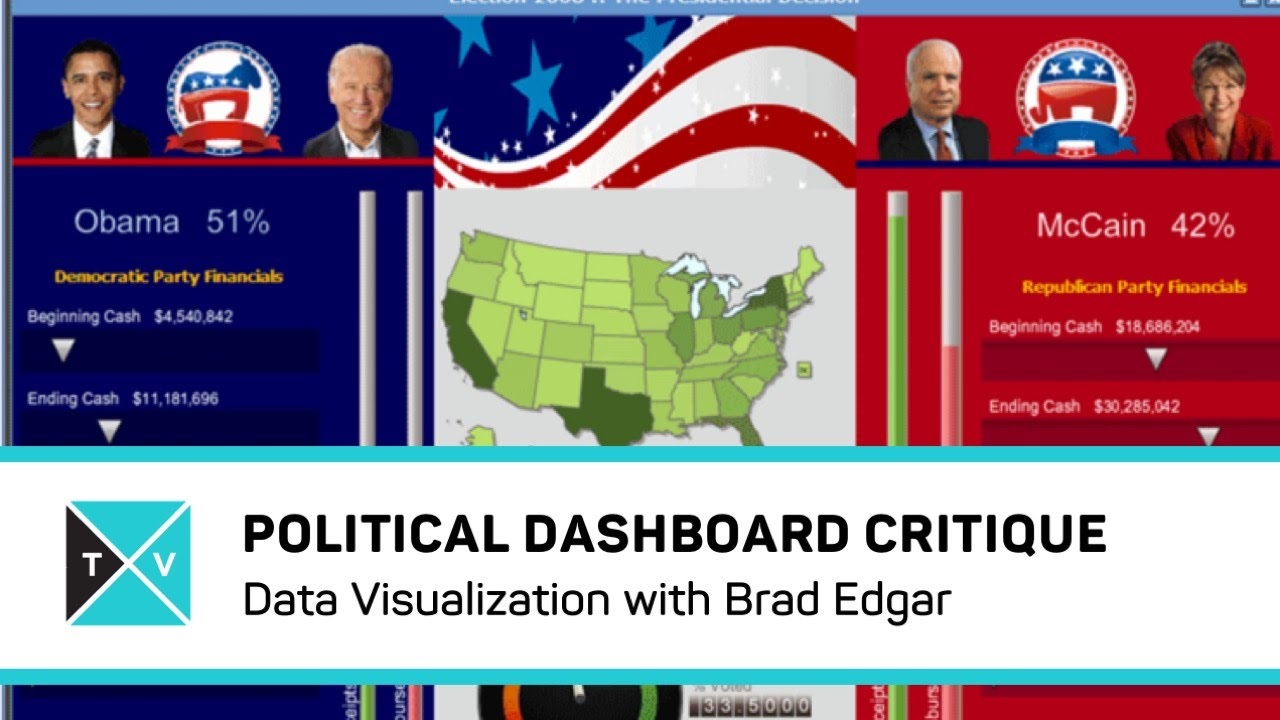 How To Fix Ugly Dashboards - Excel Dashboard Experts Discuss