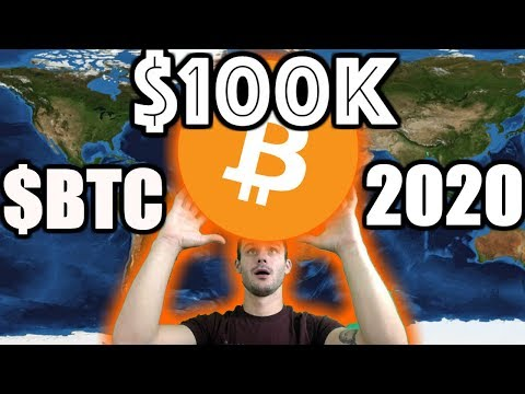 Why BITCOIN Will Hit $100K!! Global Economic CRISIS💣⏰$BTC S.O.S--Bitcoin Millionaire