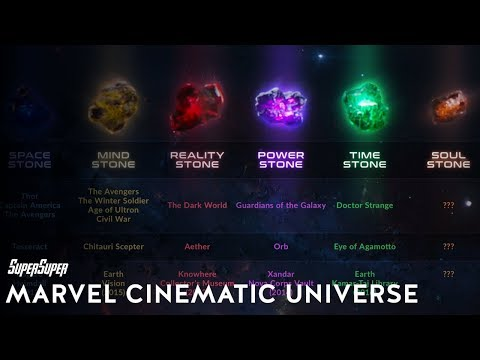 Complete History of Infinity Stones | Explained in HINDI