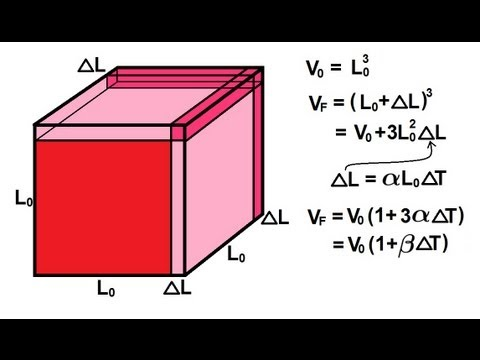 Physics - Thermodynamics: Temperature (1 Of 4) Thermal Volume Expansion