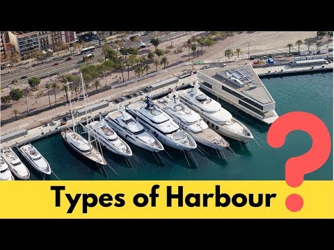 Classification or Types of Harbors in Water Transportation Engineering.