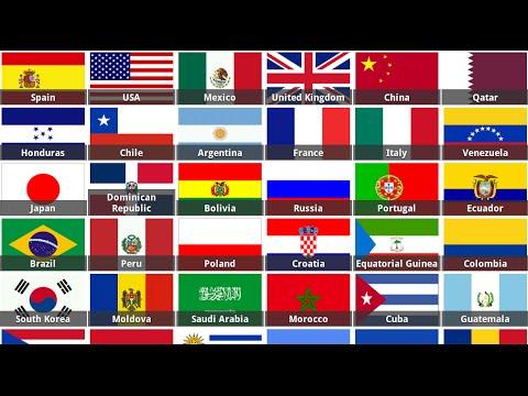 Kodi TV ao Vivo - ADDON com canais do Mundo inteiro  - escolha o País e assista os canais