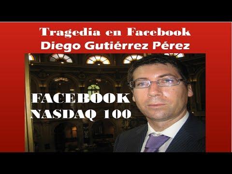 Análisis de Facebook & Nasdaq 100.