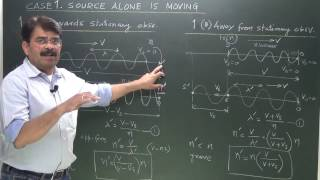 Doppler effect - 2 - Derivations and Different Cases