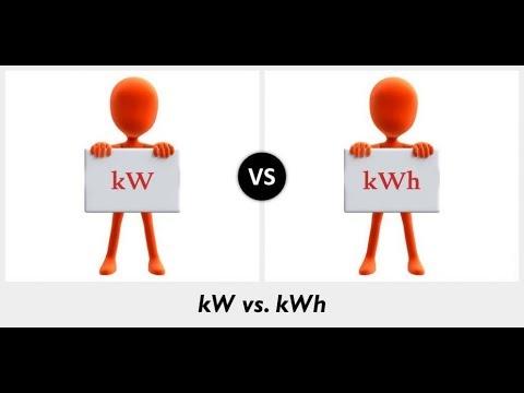 Watt And Kwh Calculation In  Urdu