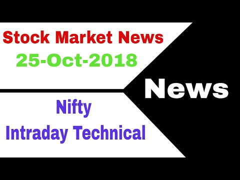 Stock market news #25-Oct-2018 - Bhel, Wipro, Bharat financial, larsen & turbo 🔥🔥🔥
