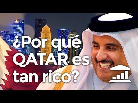¿Por qué QATAR es el país MÁS RICO del MUNDO - VisualPolitik