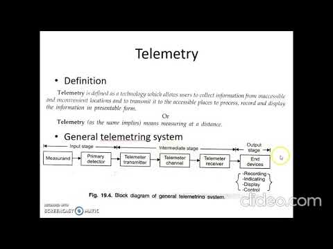 Download Telemetry System