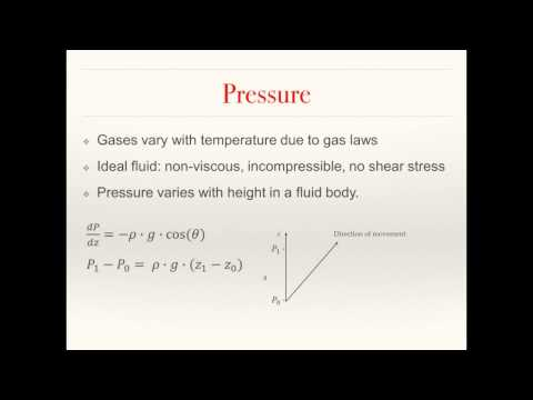 What is the scope of Fluid Mechanics with Aerospace Engineering?