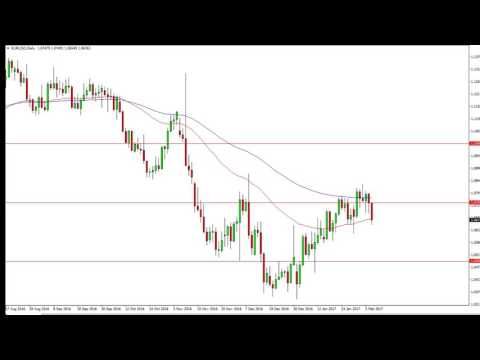 EUR/USD Technical Analysis for February 08 2017 by FXEmpire.com