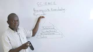 287 Mr Wambete Isaiah Biotic Enviroment  SCIENCE YEAR 9