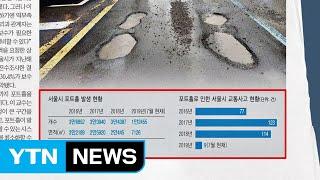[앵커 pick] 서울, '도로 위 지뢰' 포트홀(노면…