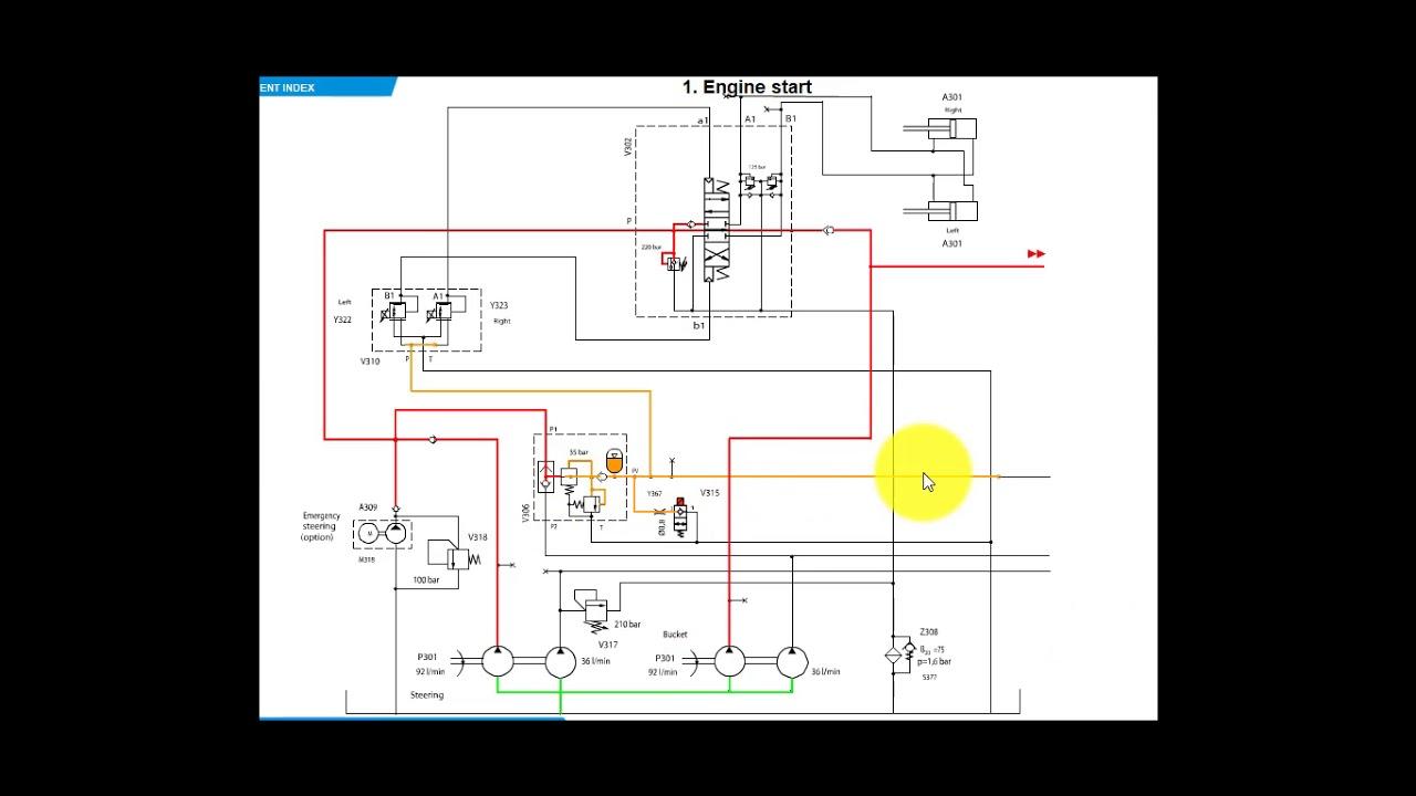 Simbologia hidraulica planos