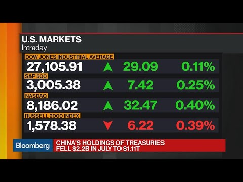 Bloomberg Market Wrap 9/17: Oil, IPO Market, Gold Prices