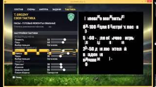 Fifa 15 - як налаштувати тактику