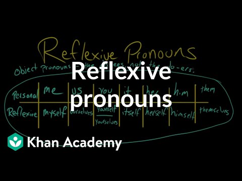 Reflexive pronouns | The parts of speech | Grammar | Khan Academy