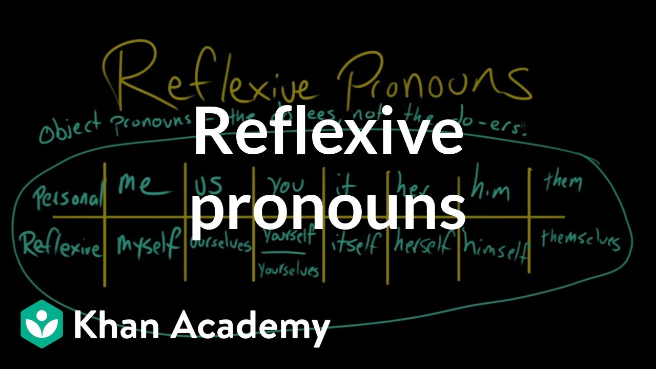 Reflexive pronouns (video)   Khan Academy [ 720 x 1280 Pixel ]
