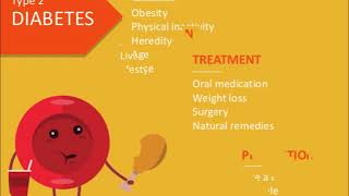 Diabetes - facts and tips for a healthy life