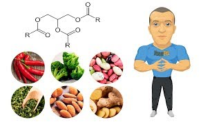 Добавки которые помогают похудеть