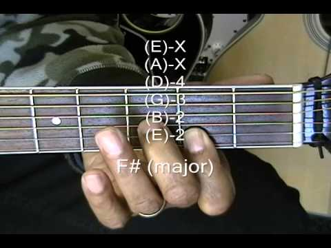 How To Play LOLA Guitar Chord Shapes Tutorial #119 The Kinks Key E ...