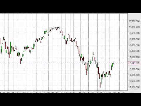 Nikkei Technical Analysis for March 7 2016 by FXEmpire.com