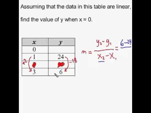 Completing a Table of Linear Data with a Missing Value