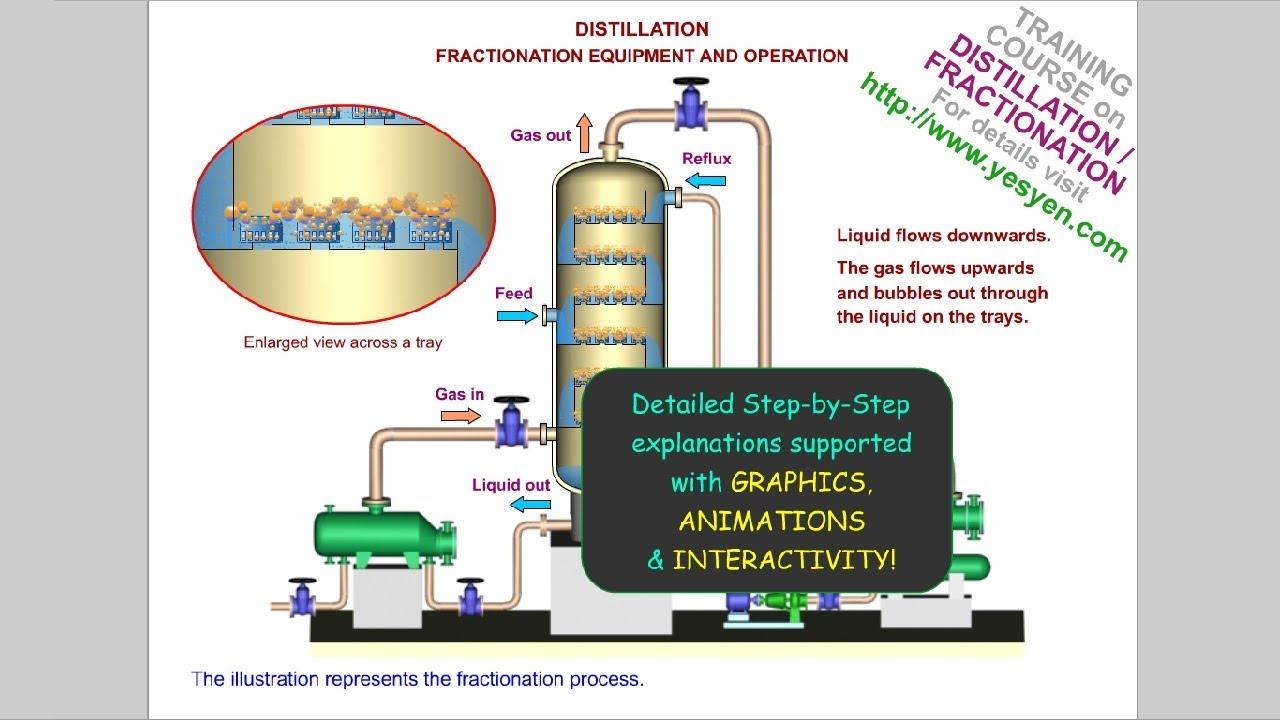 fractional distillations