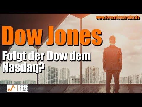 Dow Jones: Folgt der Dow dem Nasdaq?