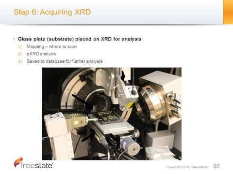 Freeslate | New Technology: Automated Solvent Drop Grinding (SDG) Screening to Generate Cocrystals