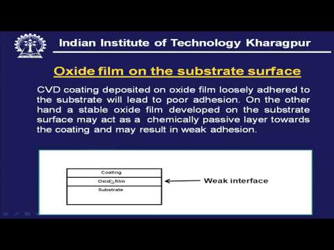 Mod-01 Lec-03 Adhesion of Surface Coating