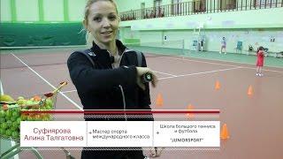 Как правильно держать ракетку в большом теннисе. Видеоурок.