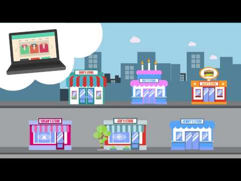 Customer Loyalty Software - Winning customers back with The Loyalty Box