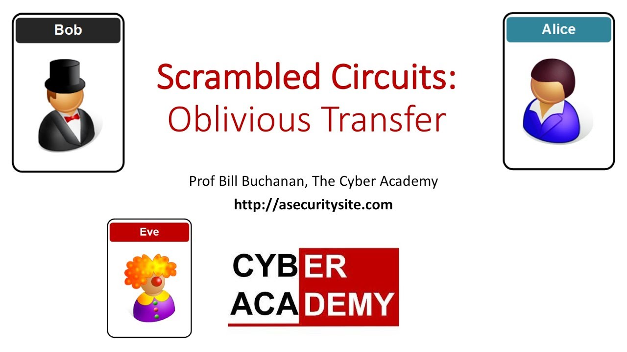 Scrambled Circuits — SFE With Oblivious Transfer - Coinmonks