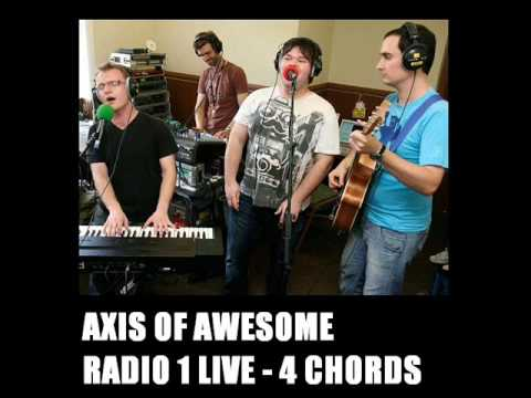 Awesome 4 Chords Axis Of Awesome Images - Basic Guitar Chords For ...