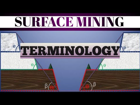 Surface Mining - Terminology