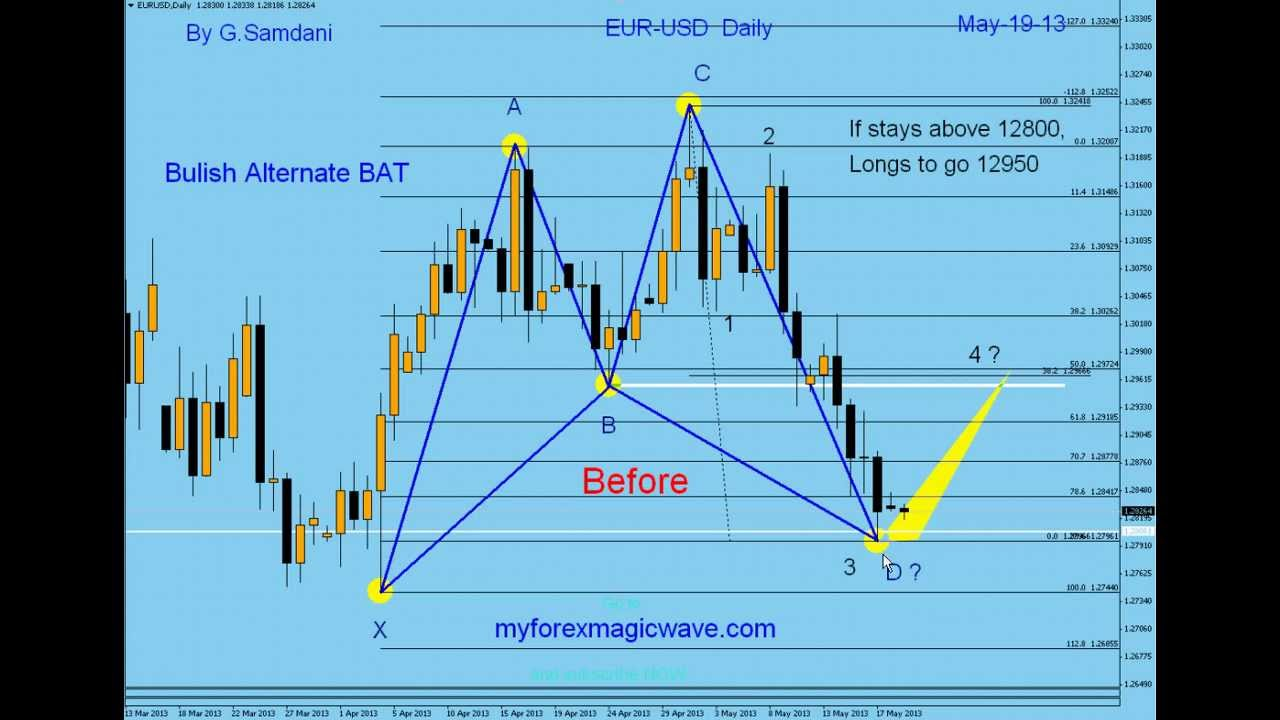 EUR-USD, Bullish Alternate BAT Pattern's First Target Met. 150 pips Move By G. Samdani - YouTube