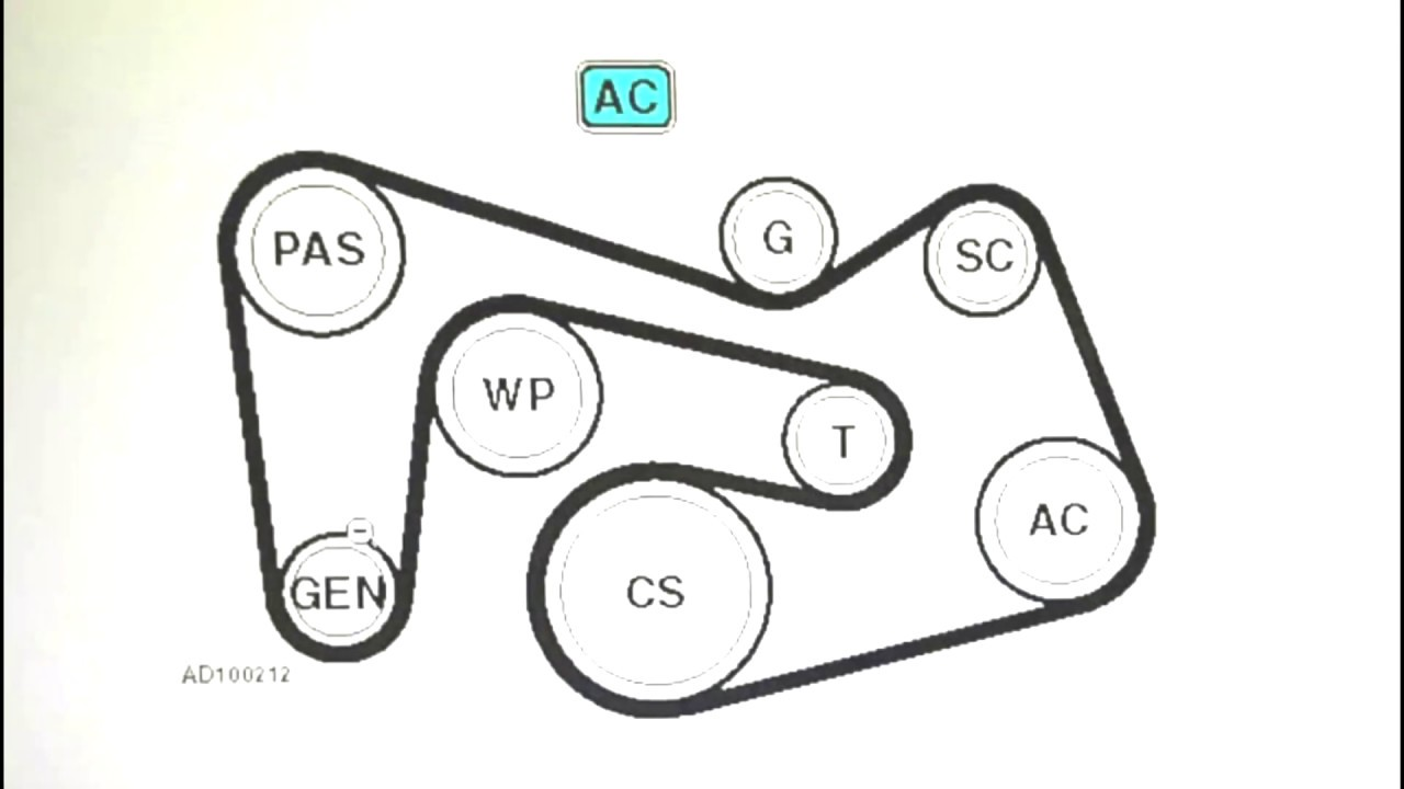 Serpentine Belt Diagram For C-class Mercedes W203 Engine 271