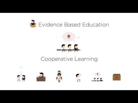 how-to-accelerate-your-learning---evidence-based-education