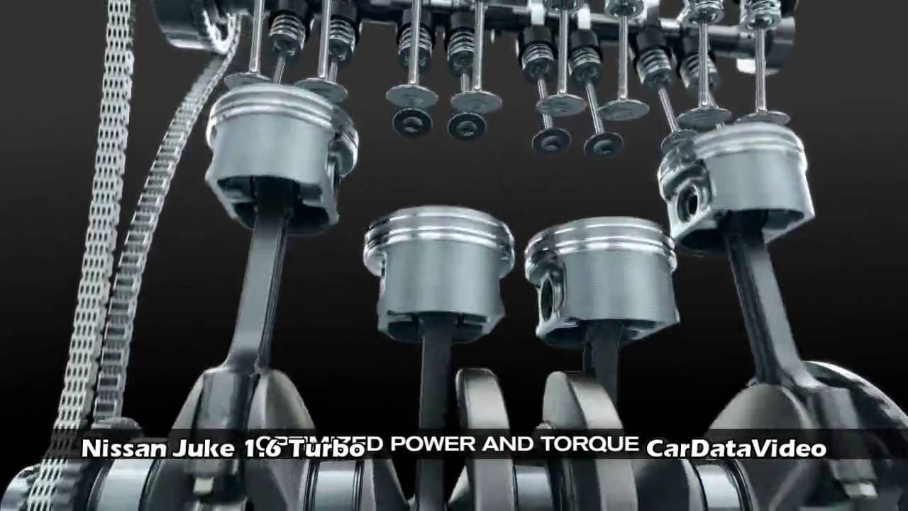 medium resolution of new nissan juke 1 6 liter turbo engine animation very cool video youtube