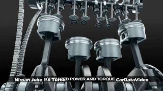 New Nissan Juke 1.6 Liter Turbo Engine - ANIMATION - Very Cool Video