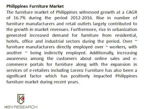 Home Furniture Sales Manila, Center Table Sales Philippines, Challenges Furniture Philippines