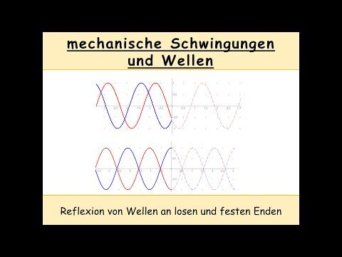Reflexion von Wellen an losen und festen Enden (Phasenverschiebung)