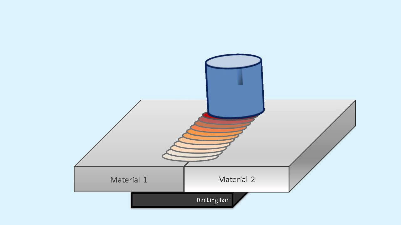 Friction Stir Welding Process Animation Youtube Diagram Of