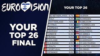 Eurovision 2019 - YOUR TOP 26 (Final)