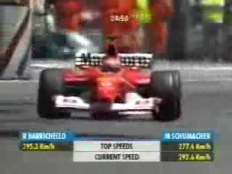 F1 Monaco 2002 M Schumacher Ferrari F2002