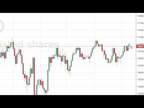 Nikkei Technical Analysis for October 12 2016 by FXEmpire.com